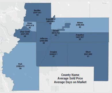 November 2018 Average Days on Market Denver